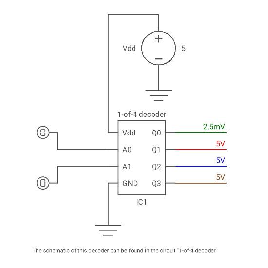 1-of-4 Decoder