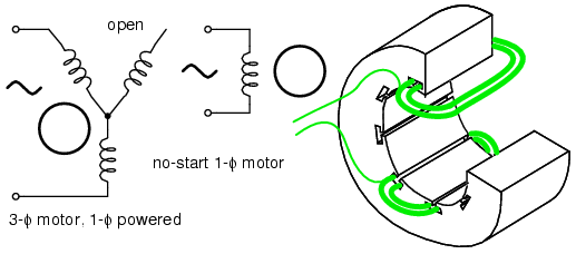 Vol Ii Alternating Current Ac Ac Motors Single Phase Induction Motors